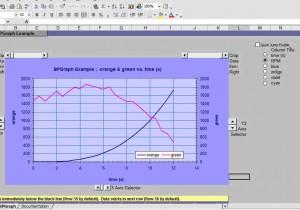 BPGraph
